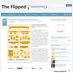 Un infográfico sobre Flipped Classroom