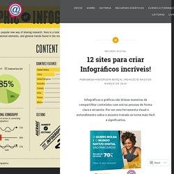 12 sites para criar Infográficos incríveis! – Mundo Nativo Digital