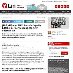 JPEG, GIF oder PNG? Diese Infografik hilft bei der Verwendung gängiger Bildformate