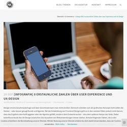 [Infografik] 8 erstaunliche Zahlen über User Experience und UX-Design