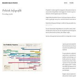 Infografik med folketinget og de politiske partier