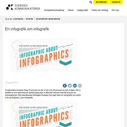 En infografik om infografik - Sveriges Kommunikatörer
