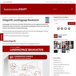 Infografik: Landingpage Baukasten
