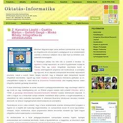 Z. Karvalics László – Csatlós Márton – Gellérfi Gergő – Minkó Mihály: Infografika és oktatáskutatás