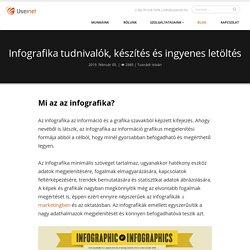 Infografika tudnivalók, készítés és ingyenes letöltés - Usernet