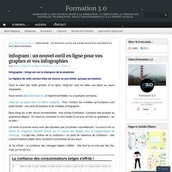 infogram : un nouvel outil en ligne pour vos graphes et vos infographies