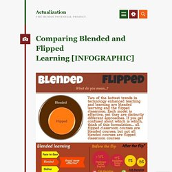 Comparing Blended and Flipped Learning [INFOGRAPHIC]