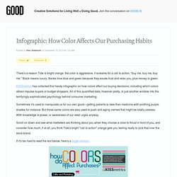 Infographic: How Color Affects Our Purchasing Habits - Business - GOOD