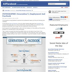 INFOGRAPHIC: Generation Y, Employment And Facebook