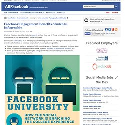 Facebook Engagement Benefits Students: Infographic