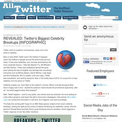 REVEALED: Twitter's Biggest Celebrity Breakups [INFOGRAPHIC]