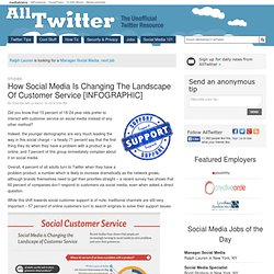 How Social Media Is Changing The Landscape Of Customer Service [INFOGRAPHIC]
