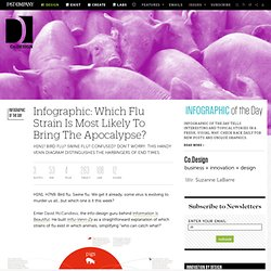 Infographic: Which Flu Strain Is Most Likely To Bring The Apocalypse?