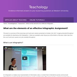 What are the elements of an effective Infographic Assignment? – Teachology