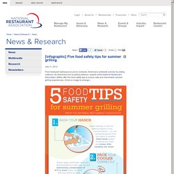 [infographic] Five food safety tips for summer grilling