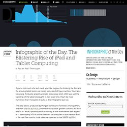 Infographic of the Day: The Blistering Rise of iPad and Tablet Computing
