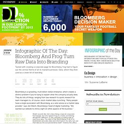 Infographic Of The Day: Bloomberg And Frog Turn Raw Data Into Branding