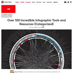 Over 100 Incredible Infographic Tools and Resources (Categorized) - DailyTekk