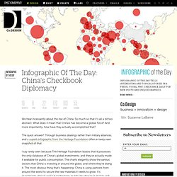 Infographic Of The Day: China's Checkbook Diplomacy