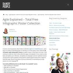 Agile Explained - Total Free Infographic Poster Collection