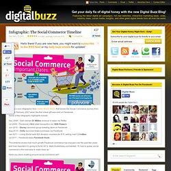 The Social Commerce Timeline
