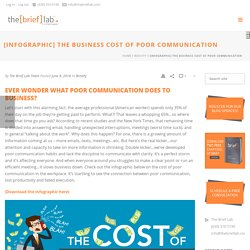 [Infographic] The business cost of poor communication