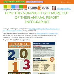 How This Nonprofit Got More Out of Their Annual Report [Infographic] - Kivi's Nonprofit Communications Blog