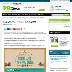 Infographic: State of Content Marketing 2013PR News