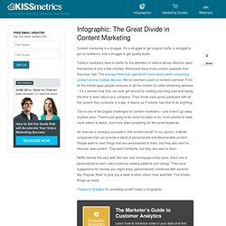 Infographic: The Great Divide in Content Marketing
