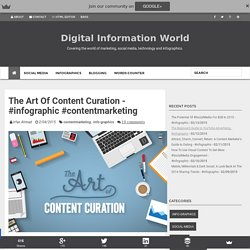 The Art Of Content Curation - #infographic #contentmarketing