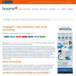 INFOGRAPHIC - Why Contractors Need Cloud Accounting