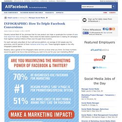 INFOGRAPHIC: How To Triple Facebook Conversions