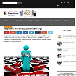 Infographic: Why Employees Resist Change - Catherine's Career CornerCatherine's Career Corner