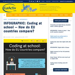INFOGRAPHIC: Coding at school — How do EU countries compare?