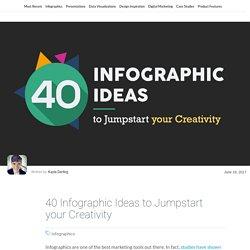40 Infographic Ideas to Jumpstart your Creativity