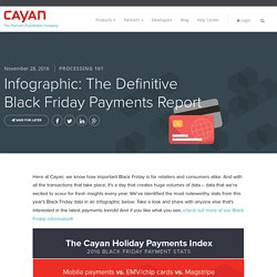 Infographic: The Definitive Black Friday Payments Report