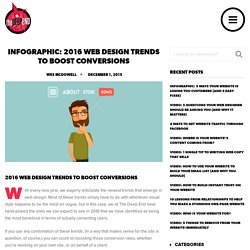 Infographic: 2016 Web Design Trends to Boost Conversions - The Deep End Design
