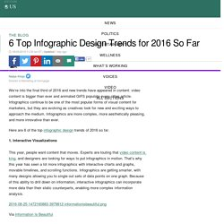 6 Top Infographic Design Trends for 2016 So Far
