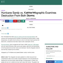 Hurricane Sandy vs. Katrina Infographic Examines Destruction From Both Storms