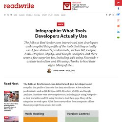 Infographic: What Tools Developers Actually Use
