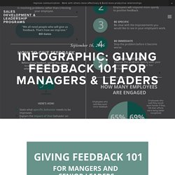 Infographic: Giving Feedback 101 For Managers & Leaders — Sales Development & Leadership Programs