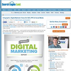 Infographic: Digital Marketer Views On SEO, PPC & Social Media