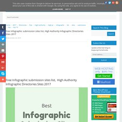 Free Infographic submission sites list, High Authority Infographic Directories Sites 2017 - Free Dofollow SEO Link Submission Sites List