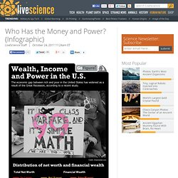Who Has the Money and Power? (Infographic) | Occupy Wall Street & Distribution of Wealth | Political Protests