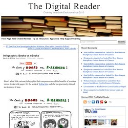 Infografía: Books vs eBooks - El Reader Digital