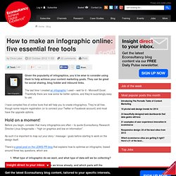 How to make an infographic online: five essential free tools