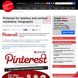 Pinterest for retailers and content marketers: infographic