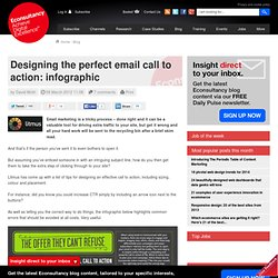 Designing the perfect email call to action: infographic