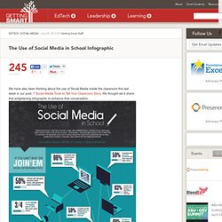 The Use of Social Media in School Infographic