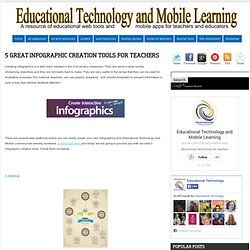 5 Great infographic Creation Tools for Teachers